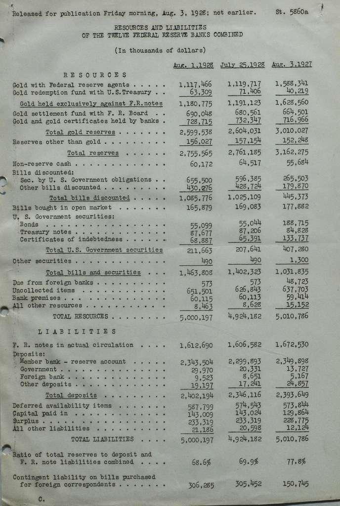 Associated Press, Washington, D.C., Bureau News Dispatches: 1928, Aug. 1-15