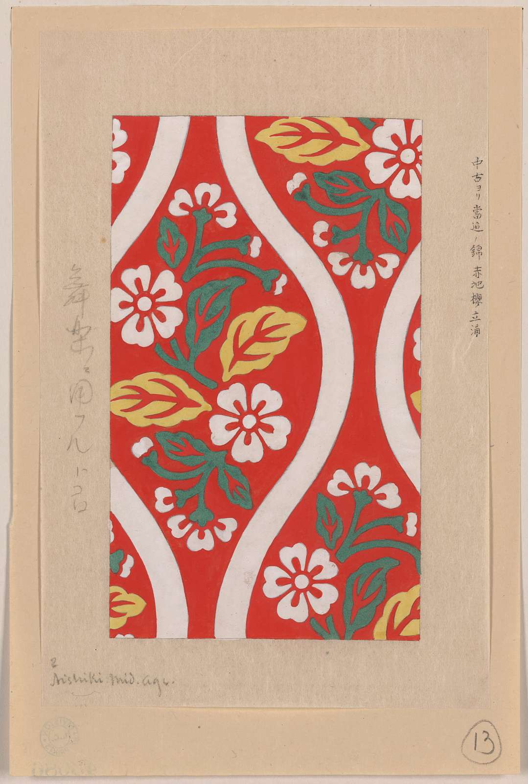 [Nishiki brocade with cherry blossoms and wave designs on red background]