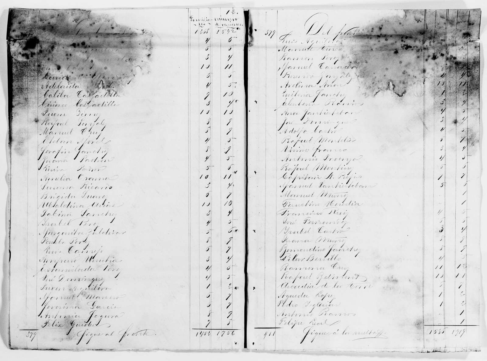 Clara Barton Papers: Red Cross File, 1863-1957; American National Red Cross, 1878-1957; Relief operations; Spanish-American War; Field operations; Santa Clara Province, Cuba; Distribution and domicile reports